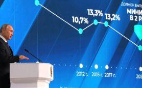 Владимир Путин заявил, что до конца 2021 года проблема с яслями должна быть полностью решена